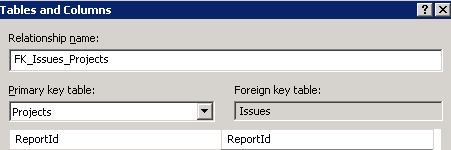 Foreign key relationship creation